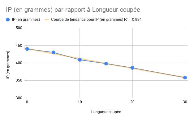 graphiquecoupe blank talon butt IP