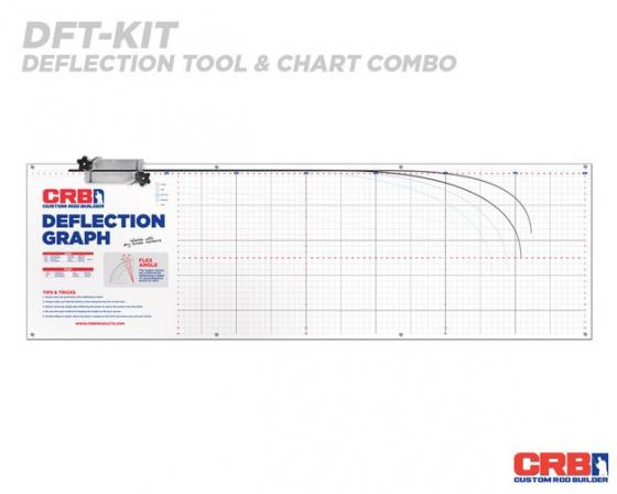 Kit Deflection Tool