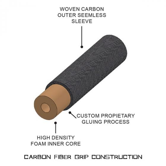 FCRG Split Rear Grip