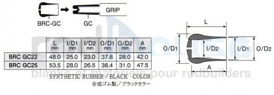 Gimbal Cover Fuji