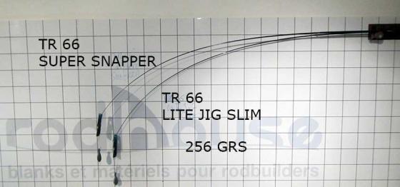TR66 Super Snapper