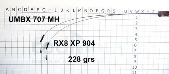 UMBX-707MH-B