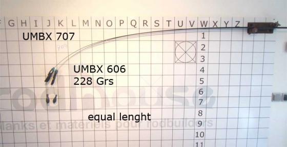 UMBX-606M-B